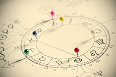 Astrology Natal or Birth Chart